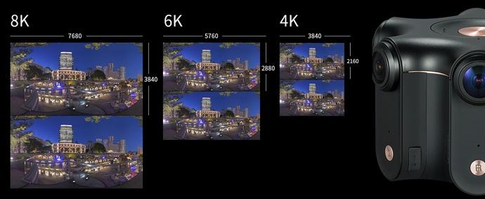 KanDao - VR Live Streaming | VR Live Cam | 360 Live